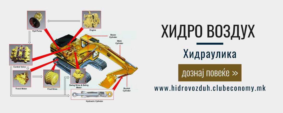 www.hidrovozduh.clubeconomy.mk